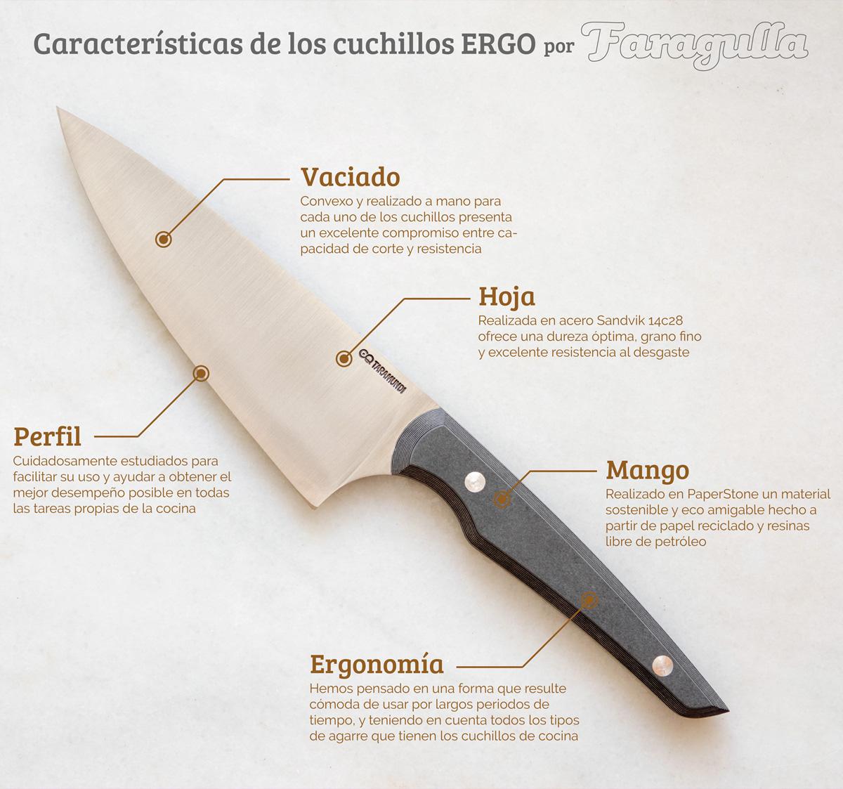 Características de los cuchillos Ergo por Faragulla